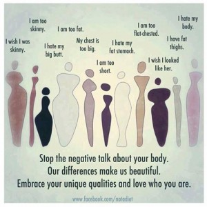 Do You Love or Hate Your Body?